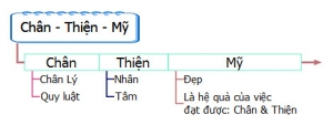 chan-thien-my